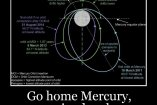 Mercury in Retrograde